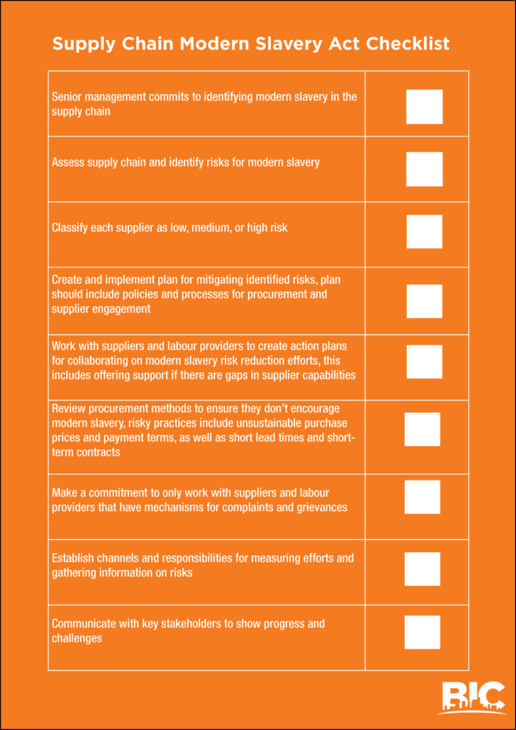 Checklist for businesses to check for elements of modern slavery in their supply chains